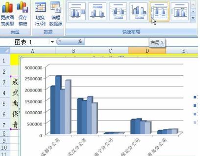 在excel图表下方添加数据表