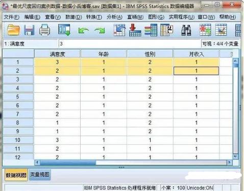 最优尺度回归分析 SPSS统计分析案例