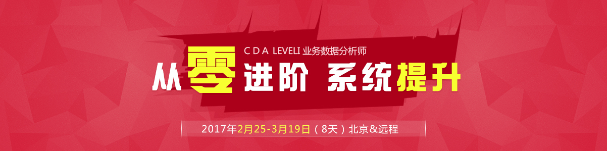 CDA LEVEL I-R专题